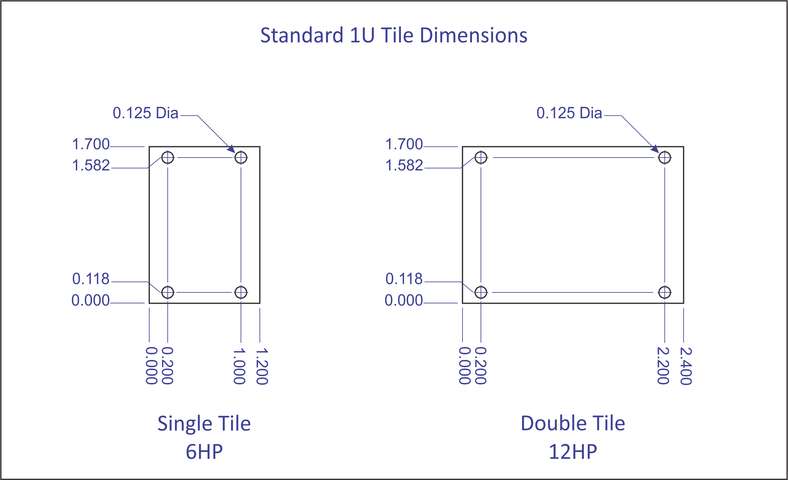 Bathroom tile sizes
